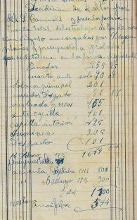 Relació de despeses de decoració a can Gou, 30.3.1916 (ACGAX. Fons Sadurní Brunet Pi. Dietaris)